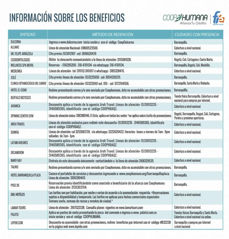 Catálogo club de beneficios Coophumana - Fie 7