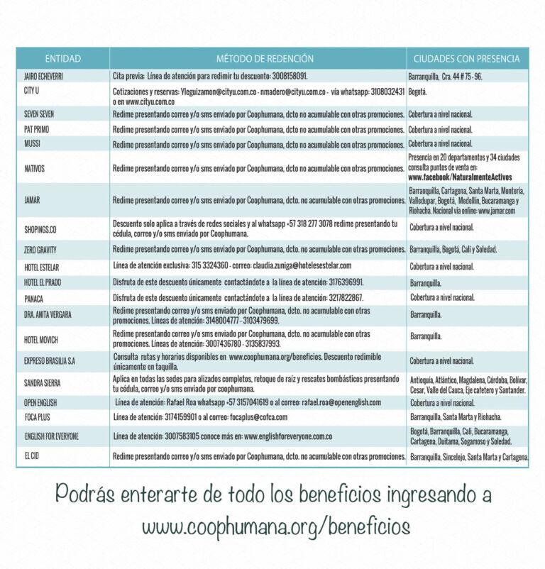 Catálogo club de beneficios Coophumana - Fie 8